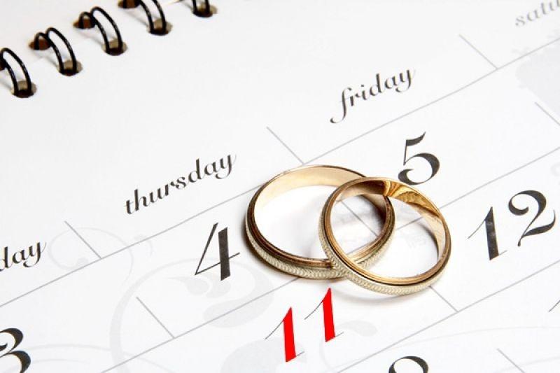 Выбор дня свадьбы по Формуле души